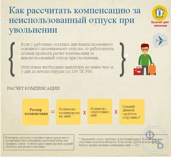 """О разрешениях и уведомлениях - ИПС """"ділет&quot"""