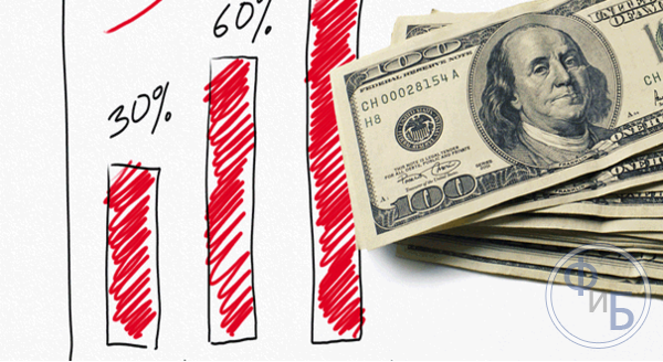 Что такое маржинальная прибыль и как рассчитать ее самостоятельно за 5 минут практические примеры и советы по выбору ниши
