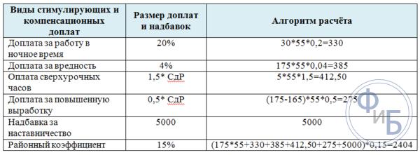 Может гражданин украины получать зарплату наличкой