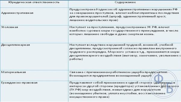 Заполнение декларации по пиву инструкция