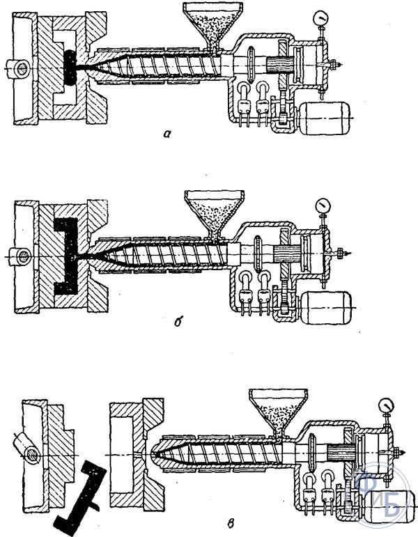 Схема работы экструдера для литья различных изделий из измельченных пластиковых бутылок