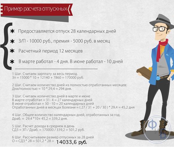 Изображение - Грамотная и своевременная оплата труда как рассчитать зарплату по часам и дням 701