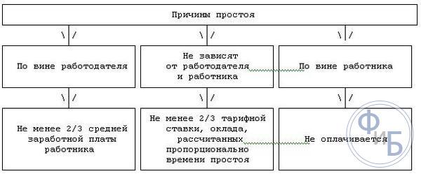 Чернобыльская льгота для зачисления в сад